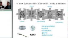 Voltimum Smart Homes Webinar - 14 January 2015